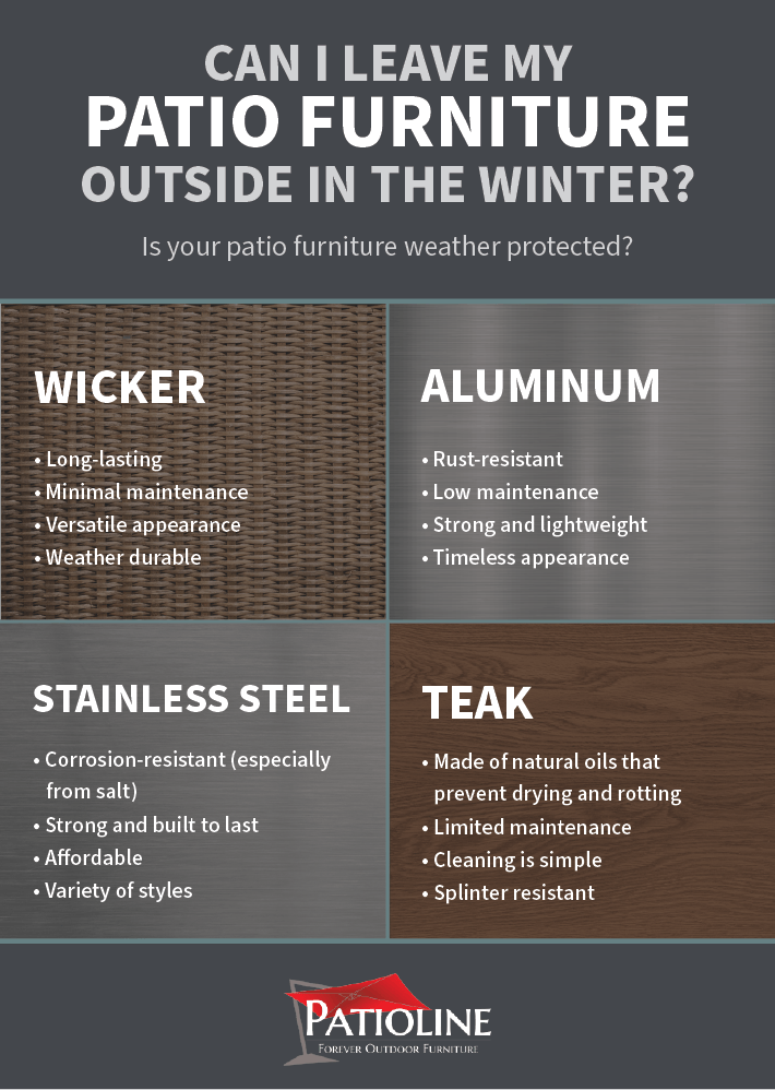 Four different patio furniture materials and how they withstand outdoor weather conditions